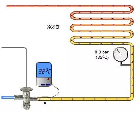 制冷系统膨胀装置解析_24