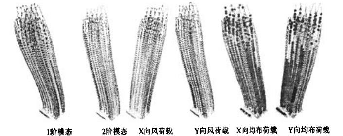 重庆英利大厦静力弹塑性分析