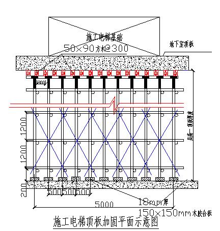 施工电梯基础施工方案(商住小区)