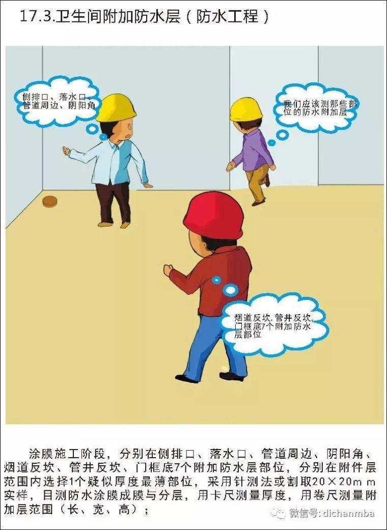 详解在建工程实测实量可视化体系(全套),完美!!!!_140