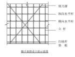 厂房及框架结构生产装配楼施工方案(共70页)