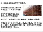 脚手架工程安全管理讲解(126页)