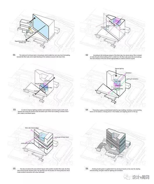设计概念分析图,做方案没想法的时候看这里!_18