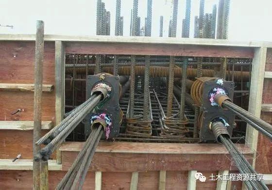 梁桥装配式施工之后张法预应力梁预制方法