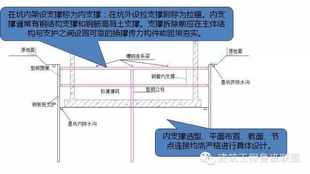 图文解读建筑工程各专业施工细部节点优秀做法_7