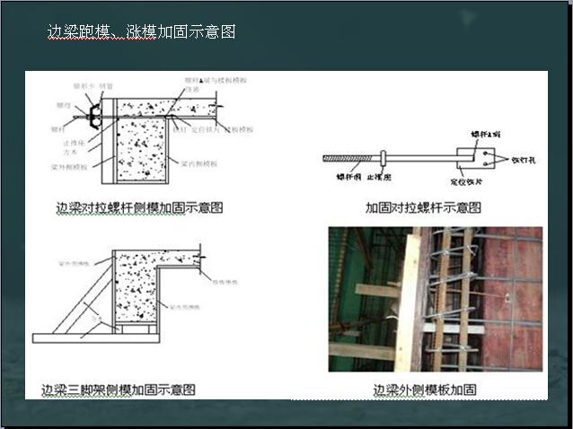 建筑工程施工工艺创新与质量通病控制(图文并茂)_2