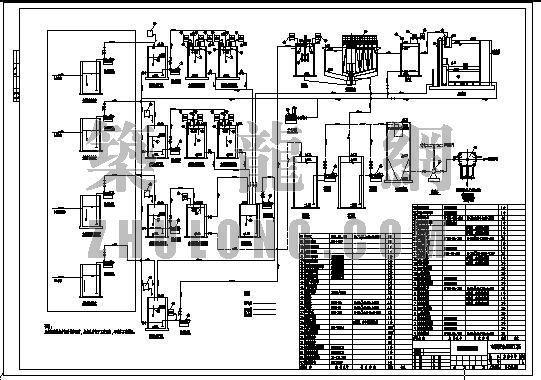 电镀污水处理工艺流程图
