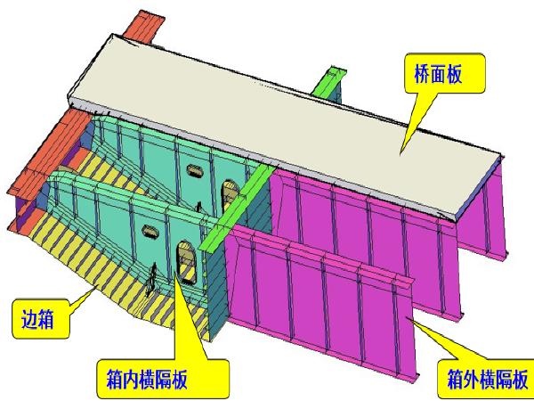 桥面板施工图设计交底_1