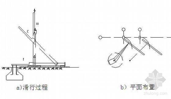 钢结构主要构件吊装施工工艺