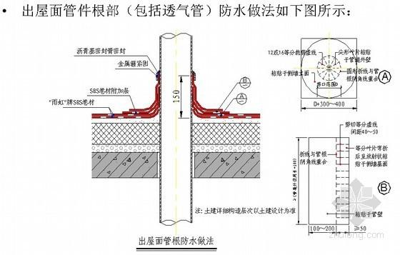 建筑工程防水材料及防水施工工艺培训讲义PPT