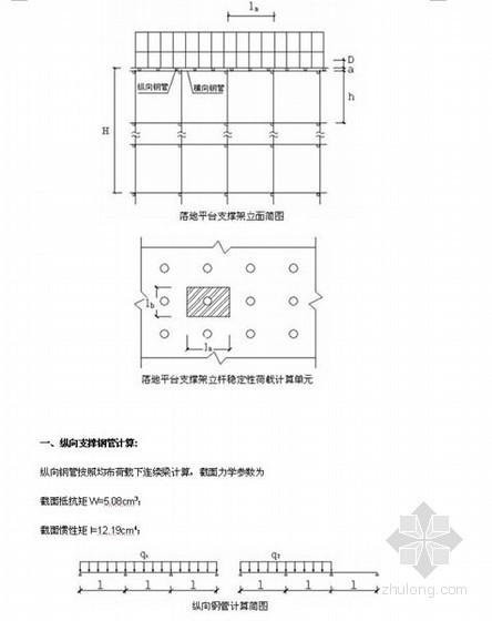 厂房落地式卸料平台施工方案(计算书)