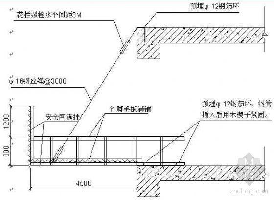 广州市某高层住宅工程安全文明施工组织设计(创市文明工地)