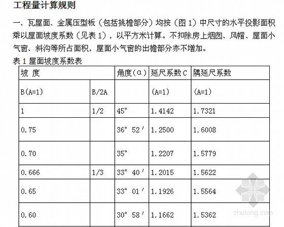 [最新]2014版湖南省建筑工程消耗量标准(定额说明 计算规则)