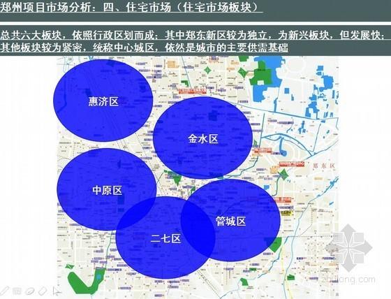 [郑州]旧城改造项目市场调研报告
