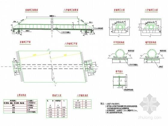 一级公路圆管涵及八字墙设计通用图12张