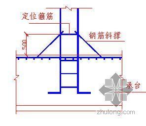 武汉某医院综合门诊楼施工组织设计(18层 框剪结构)