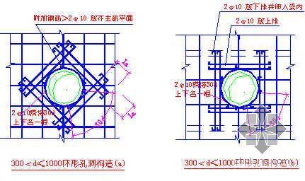 广州某消防护林工作站综合楼及配套工程施工组织设计(详图丰富)