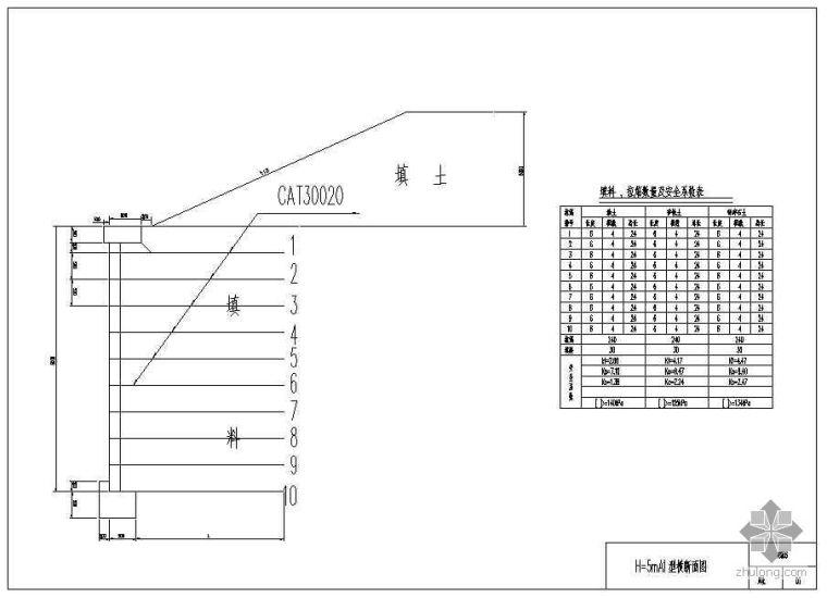 各种加筋土挡墙标准设计图集_4