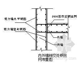 长春市某政府新建办公楼工程混凝土施工方案