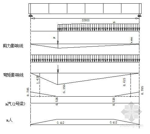 [学士]桥梁工程毕业设计任务书(35m预应力简支T梁桥)