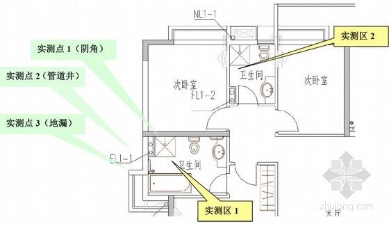 [四川]高层住宅楼工程实测实量施工方案(124页 附图)