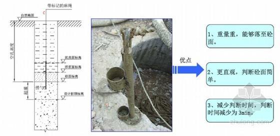 2013年大型施工企业岩土工程施工技术论文34篇(基坑、桩基础、绿色施工等)