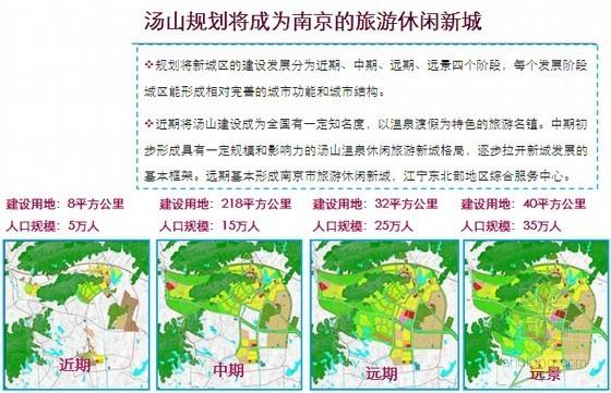 [南京]高端住宅项目分析及竞标策划报告