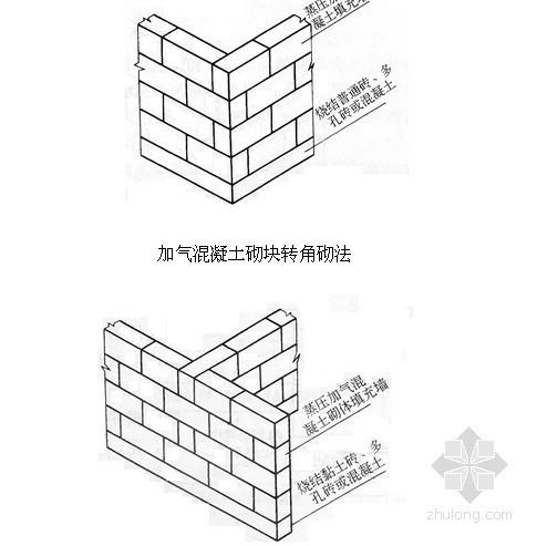 蒸压加气混凝土砌块施工方案(冬季施工措施)