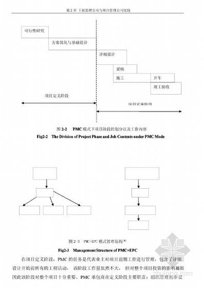 [硕士]工程监理公司向项目管理公司转变策略研究[2010]
