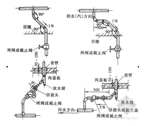 UPVC配件资料下载-[中建]机电工程质量通病防治PPT-给排水
