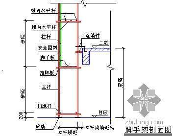 东莞市某92米高塔楼落地式及悬挑式脚手架施工方案