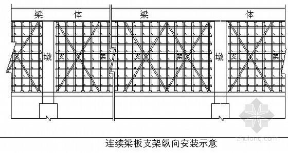 [天津]大桥连续梁板满堂支架计算书