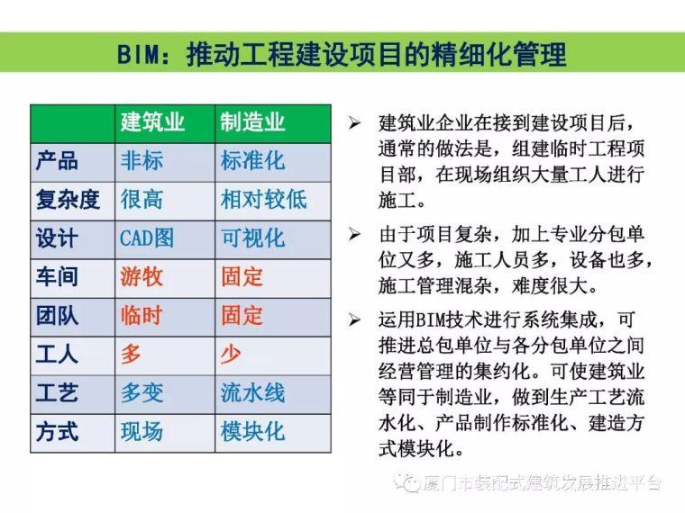 BIM技术在建筑工程中的应用_24