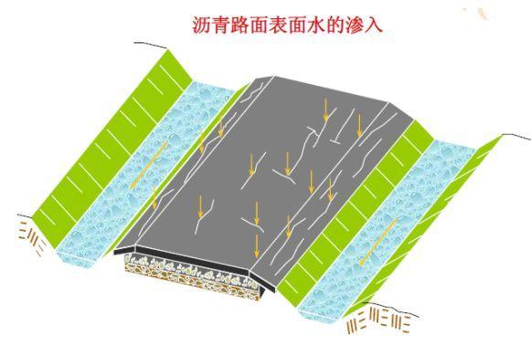 """路基路面排水设计超详细图文解读,可谓步步""""精""""心!"""