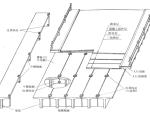 装配式简支梁桥的设计与构造(65页)