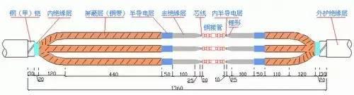 深圳安装造价|安装之电气工程套定额方法大全