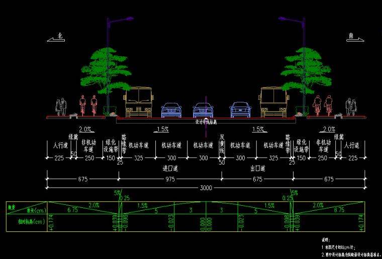 红线宽度30米沥青混凝土路面城市次干路设计图纸51张(含排水交通绿化)