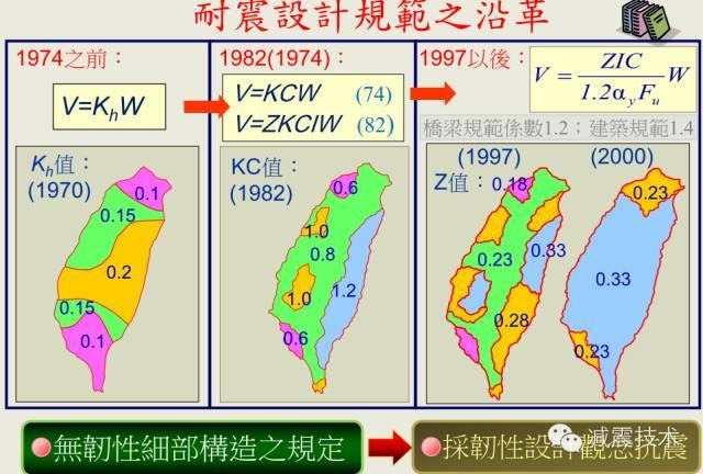 带你全面了解台湾地区建筑结构设计概况