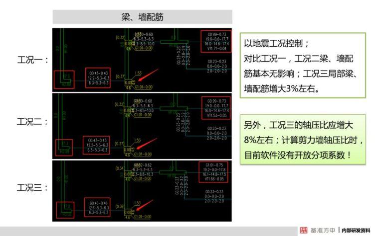 4月1日实施!这本新标准将影响设计、施工及造价!_34