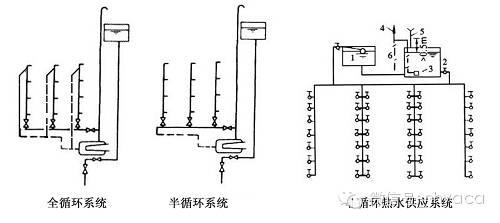 给排水、消防与热水系统图文简介_28