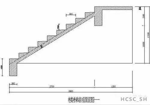 技术型干货|建筑木工支楼梯计算方法