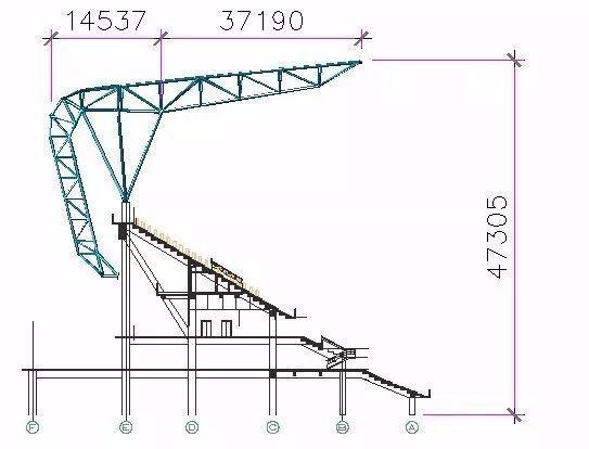 体育场径向环形大悬挑钢结构综合施工技术研究_5
