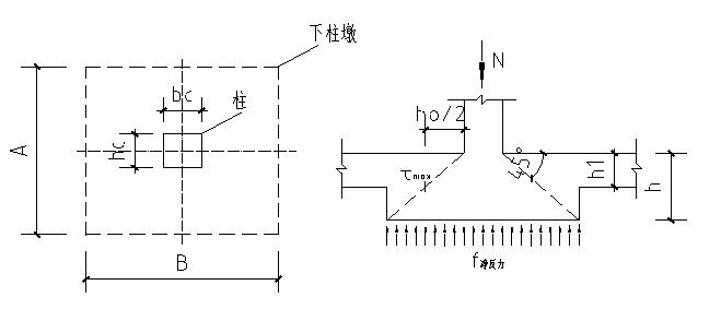 平板式筏形基础底板冲切、剪切计算(excel)