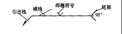 桥涵、隧道工程结构制图篇!_10