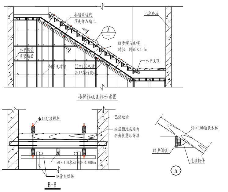[黑龙江]高层住宅楼工程模板施工方案(55页)