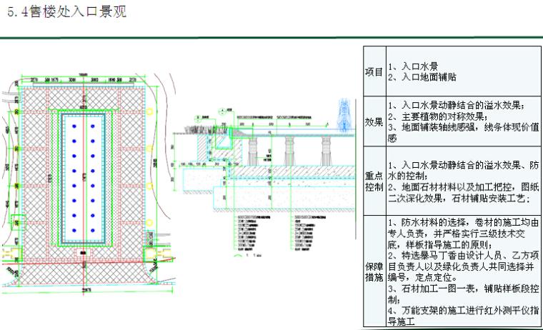 房地产园林工程标前项目分析解读(229页,技术标)_5
