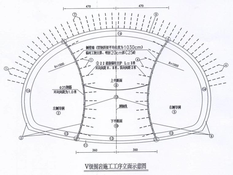 削竹式洞门隧道施工方案
