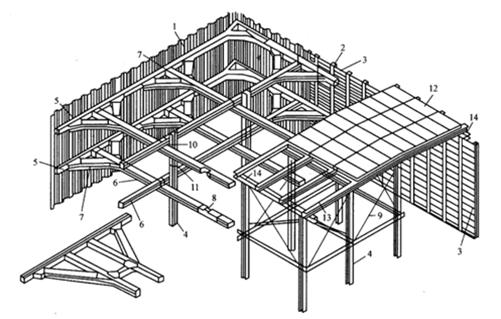 高层建筑深基坑支护培训讲义3-支撑结构施工ppt