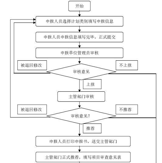 建筑工程项目管理知识实战讲解(363页,图文丰富)_8