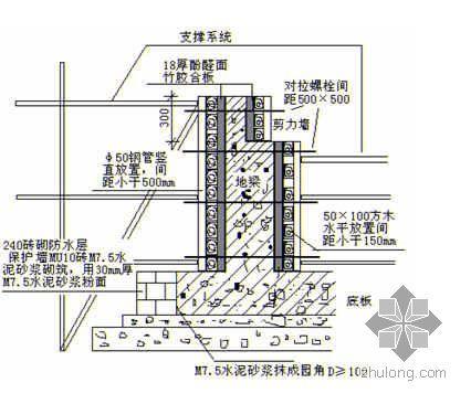 郑州某高层商住楼施工组织设计(31层 塔楼 剪力墙结构)